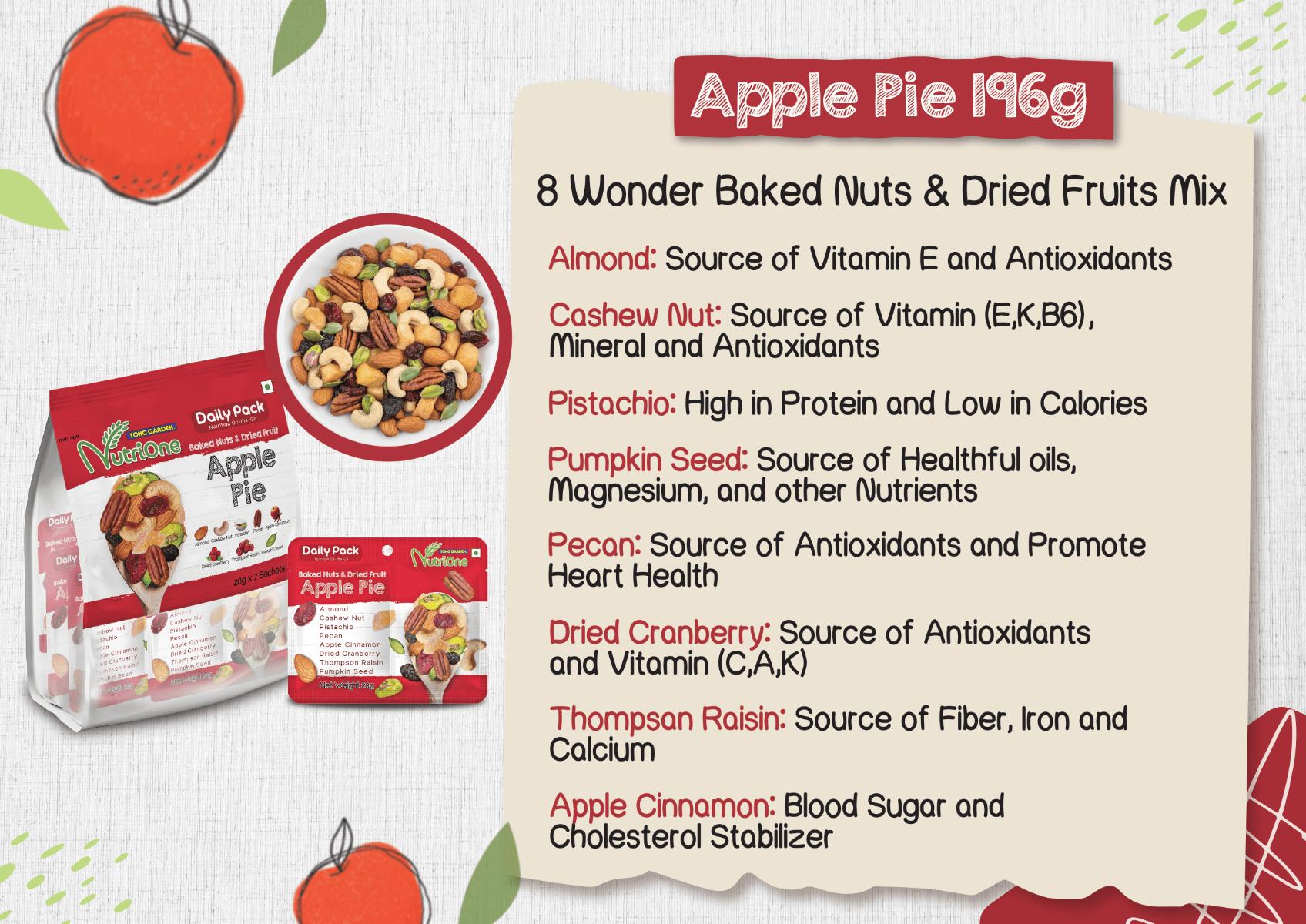 Apple_Pie_Info-min