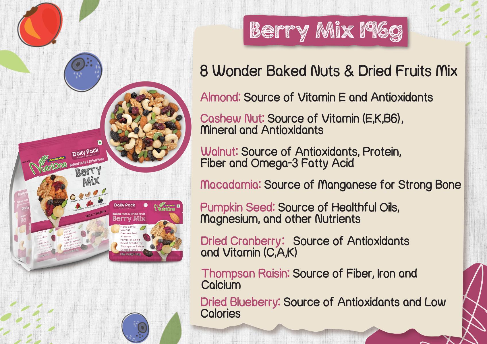 Berry_Mix_Info-min