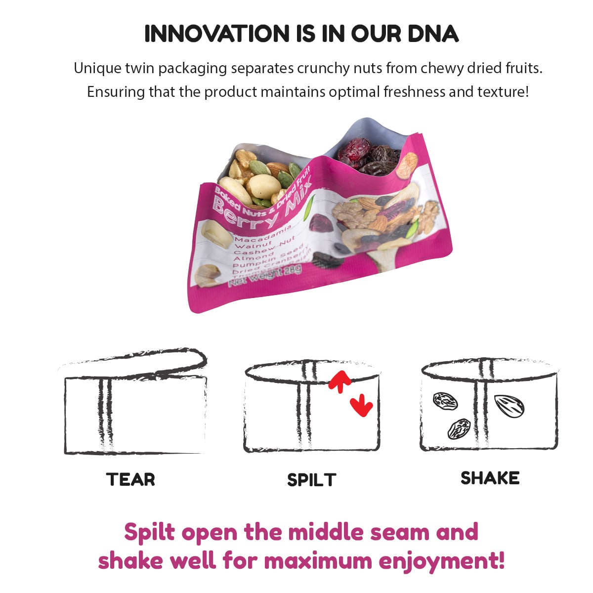 innovation_is_our_DNA-min